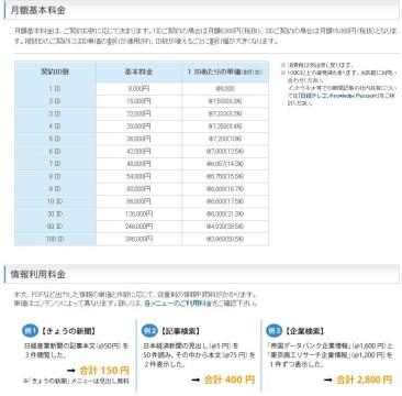 日経テレコン価格表
